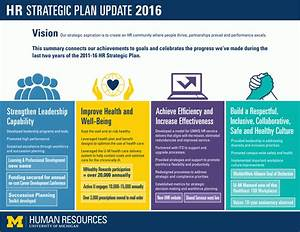 uhr strategic plan With human resources strategic planning template