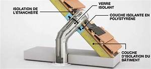 Puit De Lumière Toit Plat : puits de lumi re lightway isolation de votre conduit de ~ Premium-room.com Idées de Décoration