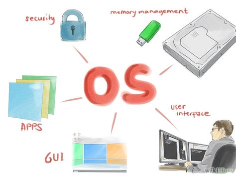 9 powerful operating systems other than windows mac and linux