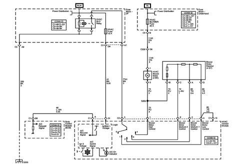 Wiring Diagram For 2003 Saturn Vue by Er Motor Schematic Impremedia Net
