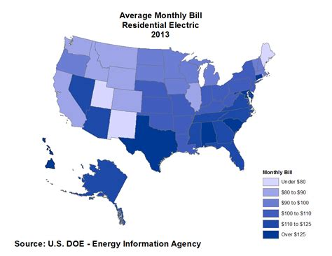 baseboard heating average monthly electrical bill by state updated data