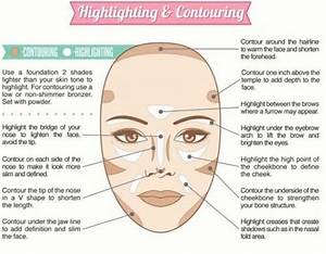 The Ultimate Highlight And Contour Cheat Sheet   Ud83d Ude08