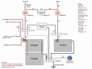 Motorhome Battery Charging System Wiring Diagram