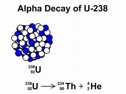 Nuclear Decay Physics Alpha Fission Unit Fusion