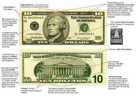 illuminati names illuminati symbols in and