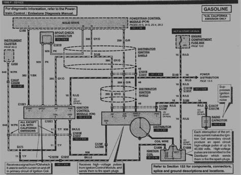 1985 Ford F 250 Ignition Wiring Diagram by Ignition Wiring Diagram For 2006 F150 Auto Electrical