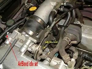 Service Manual  How To Adjust Idle Speed 1995 Suzuki Swift
