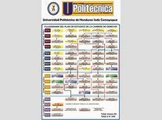 PLAN DE ESTUDIOS CARRERA DE DERECHO UPH CAMPUS COMAYAGUA
