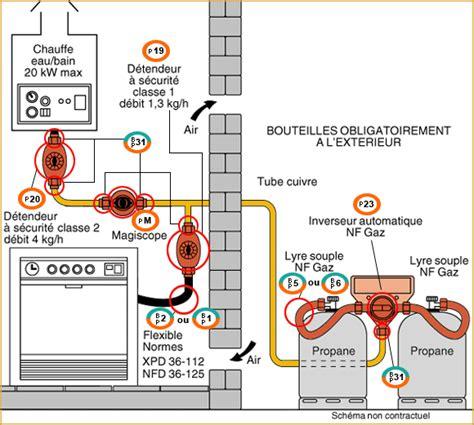 norme gaz cuisine faq gaz et sché page 1 installations gaz et ses normes plombiers réunis