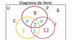 Diagrama De Venn Para 3 Conjuntos