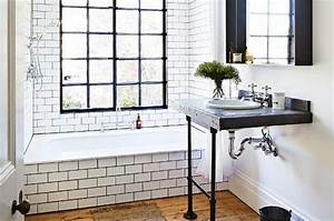 salle de bain industrielle inspiration With salle de bain industrielle