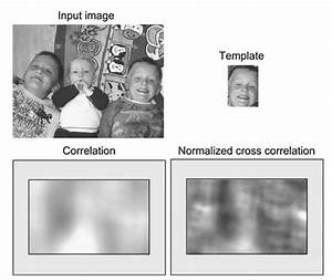 neighborhood processing introduction to video and image With template matching in image processing