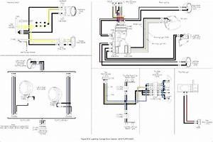 Components Of Garage Door Opener