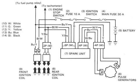 ignition system line diagram partner colibri 25 parts manual