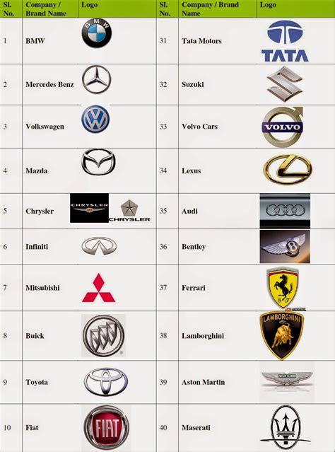 cars brands  car companies car brand logos
