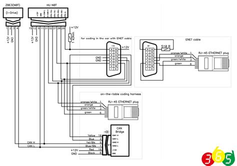 bmw nbt coding evo hu pinout for enet cable obd365