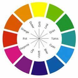 Le Mauve Se Marie Avec Quelle Couleur : quelle couleur pour un salon au top deco cool ~ Nature-et-papiers.com Idées de Décoration