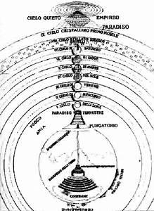 Dantes Circles Of Hell Diagram