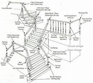 Balustrade Diagram