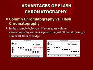 Fraction Graph Chart Pharmagupshup Supercritical Fluid Chrometography And Flash