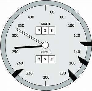2 Example Use Of Speed Bugs On Airspeed Indicator As