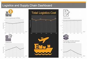 Logistic Dashboard Solution