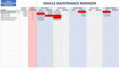 vehicle maintenance reminder  images excel templates
