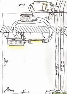 Closet Ventilation Ideas