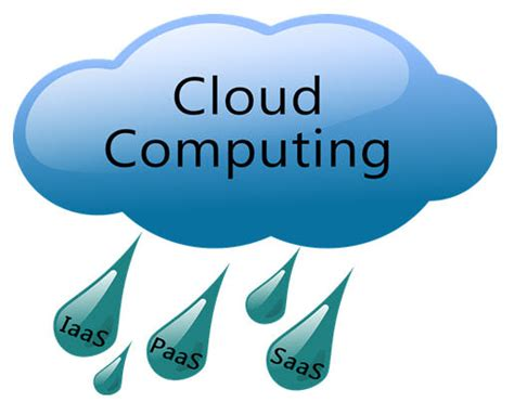 cloud computing cloud computing tutorial for beginners