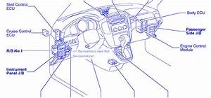 Toyota Highlander V6 4 Door 2003 Fuse Box  Block Circuit Breaker Diagram  U00bb Carfusebox