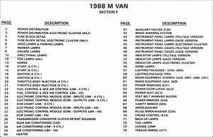 1991 Chevy Astro Van Wiring Diagram Original 24632 Getacd Es