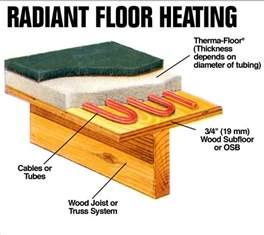 tile floor heat radiant floor heat for your home part i
