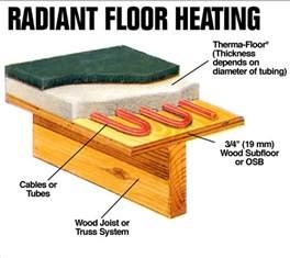 tile floor heat radiant floor heat for your home part i