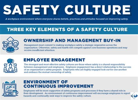 Building Your Workplace Safety, Health and Environmental Programs - Encore Pro Staffing - Encore ...