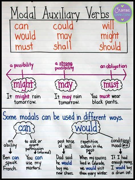 modal auxiliary verbs anchor chart  blog post