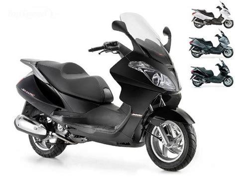 Honda Forza 250 Backgrounds by ค แข ง Honda Forza 300 Pantip