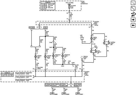 trailer wiring diagram 2006 chevy best site wiring harness