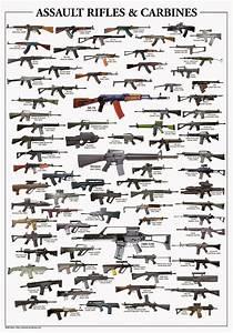 Handgun Bullet Caliber Comparison Chart Ammo And Gun Collector January 2014