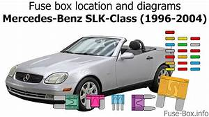 2001 Mercede Slk230 Fuse Diagram