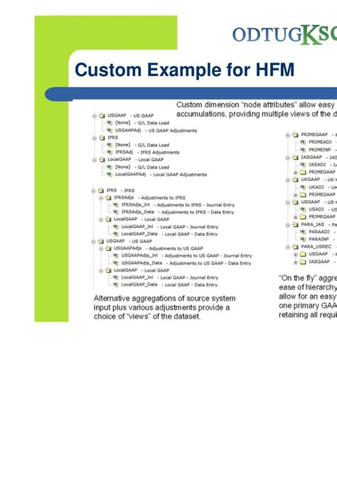Ifrs Conversion Template Ifrs Conversion Template Utilizing Hfm To Handle The