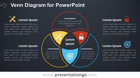 venn diagram  powerpoint presentationgocom