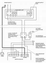 Hd wallpapers garage consumer unit wiring diagram wallpaper hd wallpapers garage consumer unit wiring diagram cheapraybanclubmaster Gallery