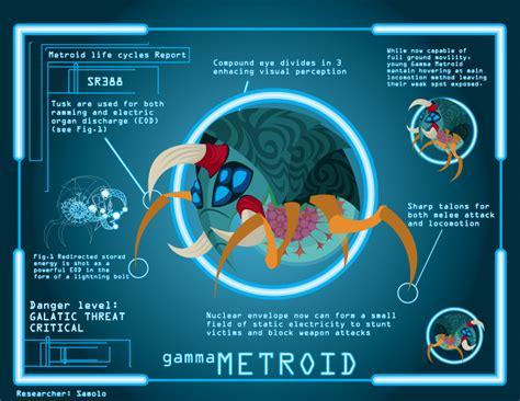 Metroid Cycle Gamma Metroid By Samolo On Deviantart