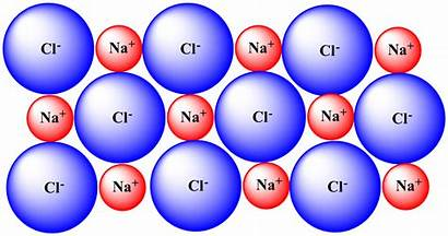 Solvation Nacl Chemistry Solid Process Solvent Organic