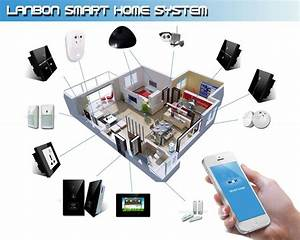 Smart Home Systems : new wifi technology universal remote control electrical switch wifi smart home system compatible ~ Frokenaadalensverden.com Haus und Dekorationen