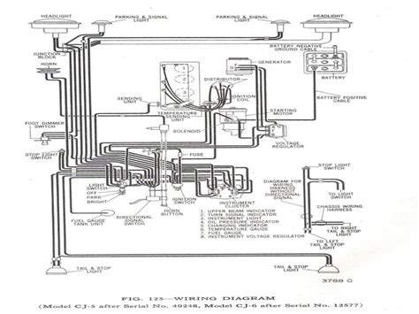 freightliner truck wiring diagrams wiring