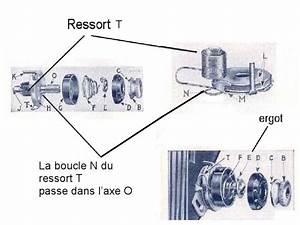 Probleme De Tension : le blog de jean louis notices d pannage liens machines coudre ~ Medecine-chirurgie-esthetiques.com Avis de Voitures