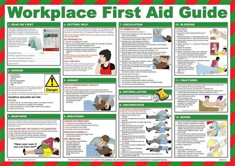 top  safety posters ebay