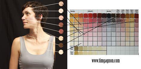 tim gagnon the color palette for skin tones a bit