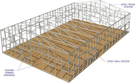light gauge steel truss system steel truss
